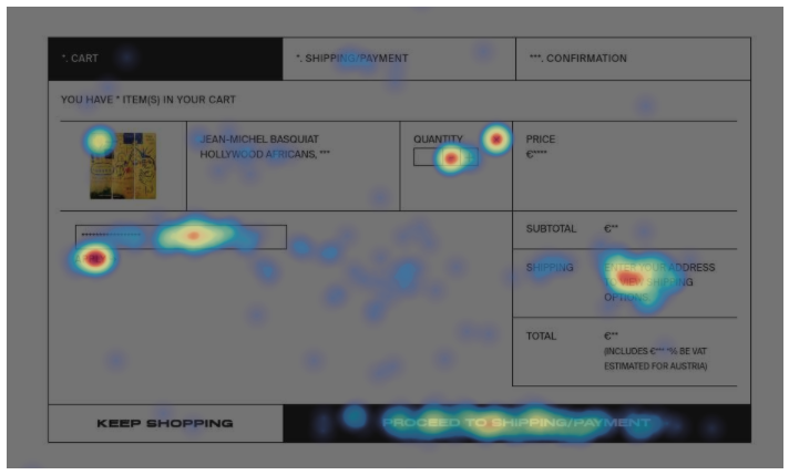 Image of hotjar heatmap showing click behavior on checkout page1