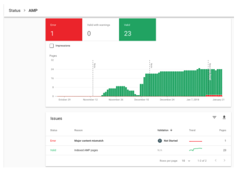 Google Search Console enhancement 8